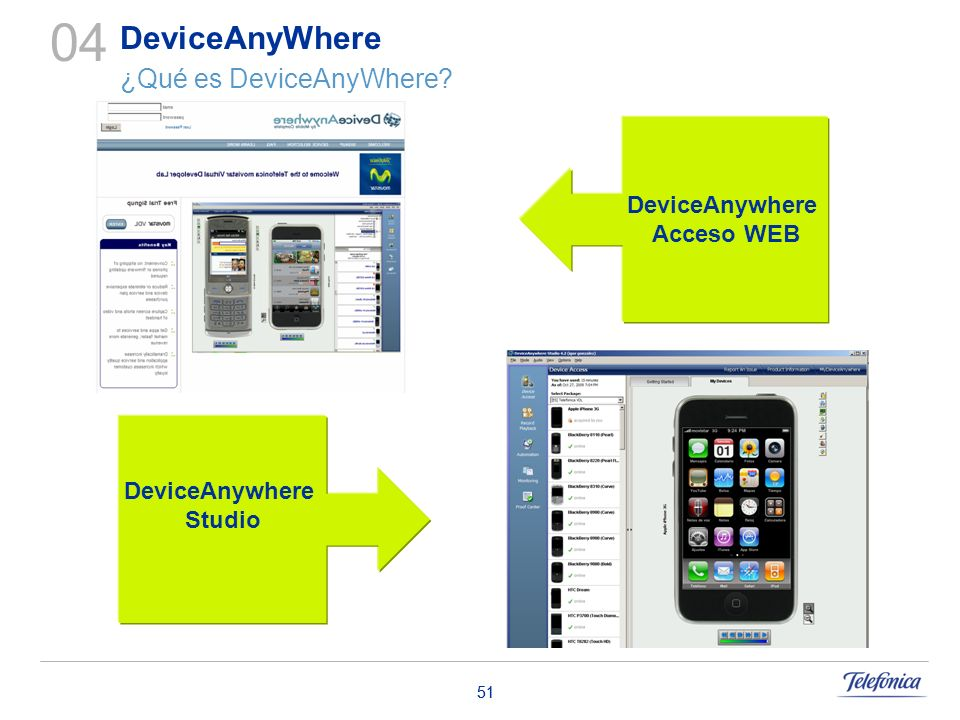 51 DeviceAnywhere Acceso WEB DeviceAnywhere Studio 04 DeviceAnyWhere ¿Qué es DeviceAnyWhere?