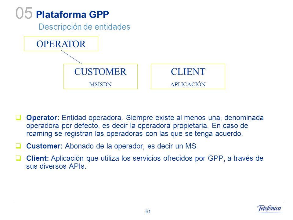 61 Plataforma GPP Descripción de entidades Operator: Entidad operadora. Siempre existe al menos una, denominada operadora por defecto, es decir la ope