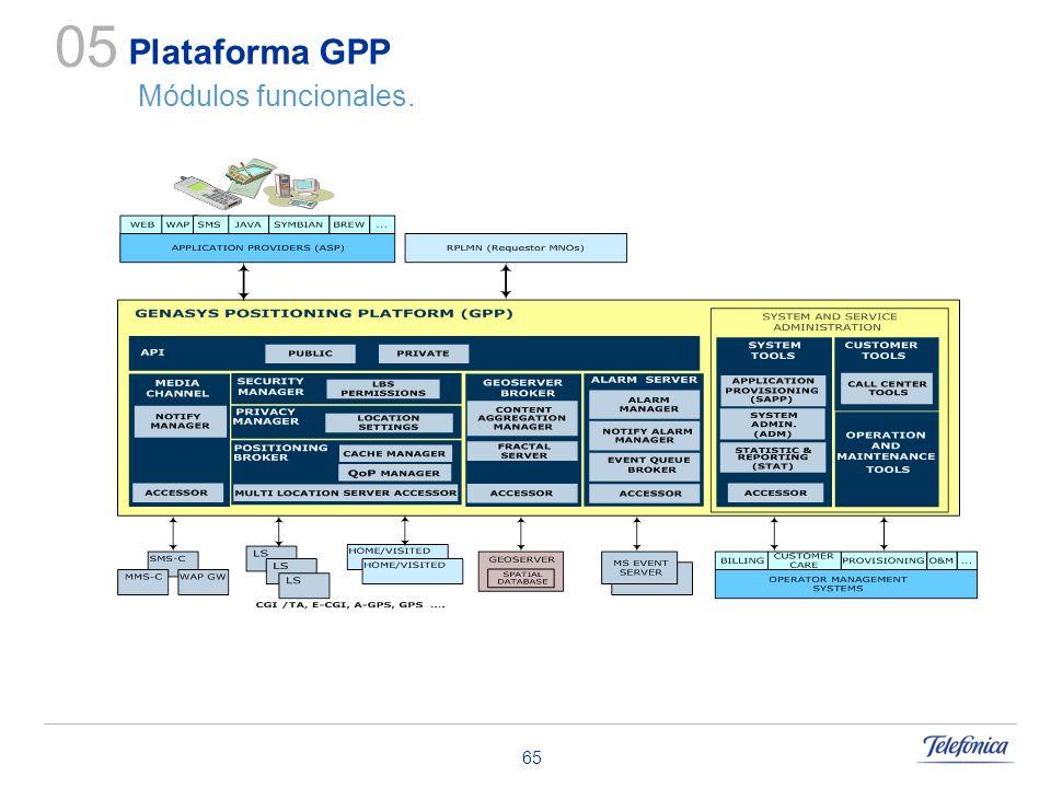 65 Plataforma GPP Módulos funcionales. 05