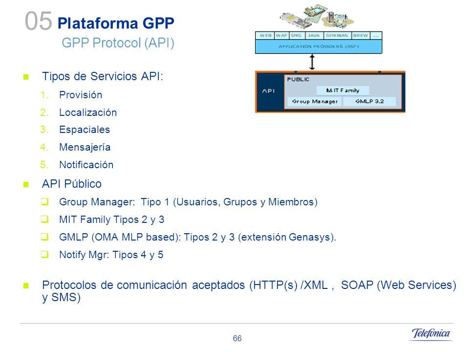 66 Plataforma GPP GPP Protocol (API) Tipos de Servicios API: Provisión Localización Espaciales Mensajería Notificación API Público Group Manager: Tipo