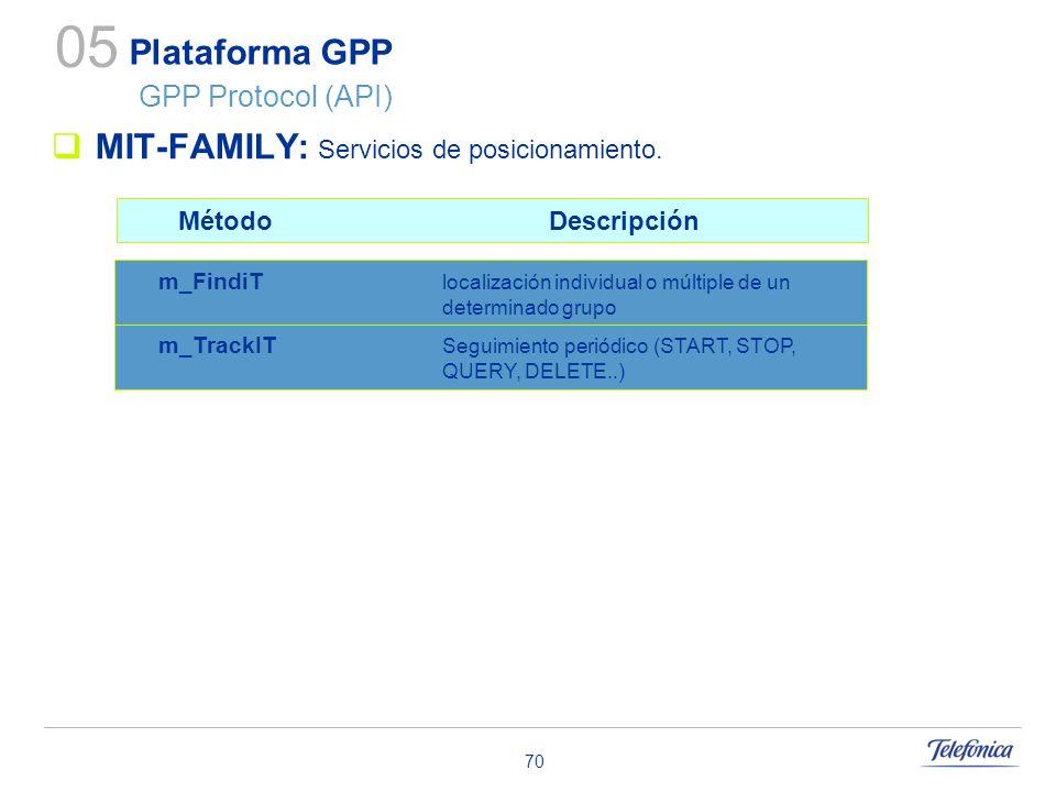 70 Plataforma GPP GPP Protocol (API) MIT-FAMILY: Servicios de posicionamiento. 05 m_TrackIT Seguimiento periódico(START, STOP, QUERY, DELETE..) Método