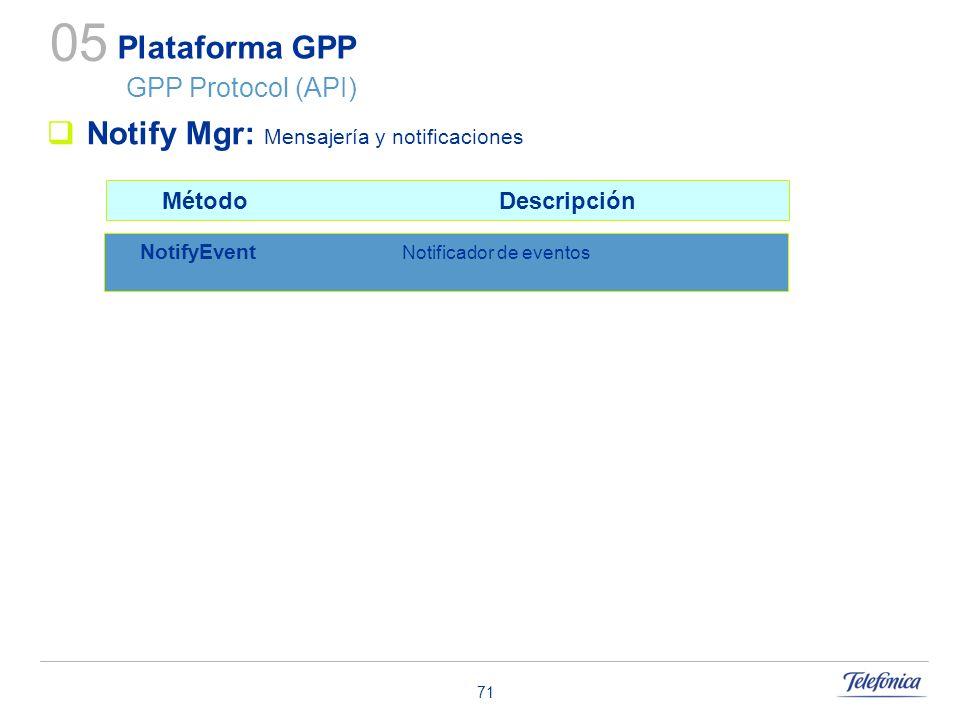 71 Plataforma GPP GPP Protocol (API) Notify Mgr: Mensajería y notificaciones 05 NotifyEvent Notificador de eventos MétodoDescripción