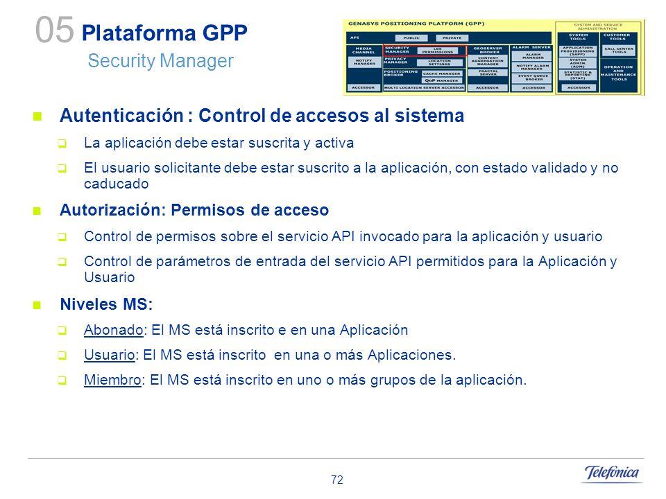 72 Plataforma GPP Security Manager Autenticación : Control de accesos al sistema La aplicación debe estar suscrita y activa El usuario solicitante deb
