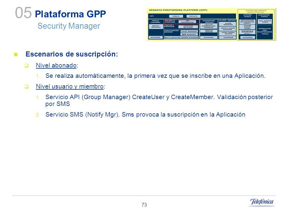 73 Plataforma GPP Security Manager Escenarios de suscripción: Nivel abonado: Se realiza automáticamente, la primera vez que se inscribe en una Aplicac
