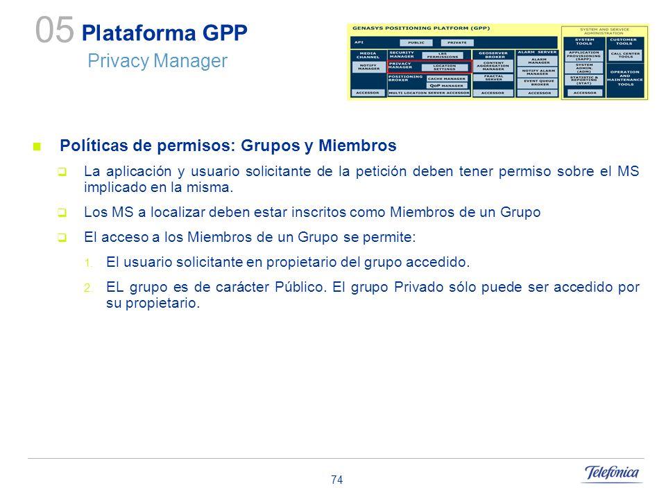74 Plataforma GPP Privacy Manager Políticas de permisos: Grupos y Miembros La aplicación y usuario solicitante de la petición deben tener permiso sobr