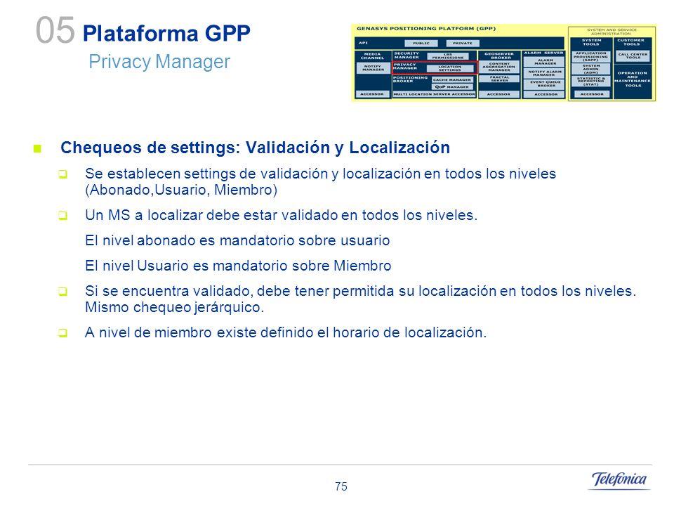 75 Plataforma GPP Privacy Manager Chequeos de settings: Validación y Localización Se establecen settings de validación y localización en todos los niv