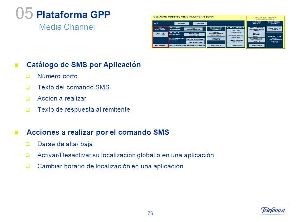 76 Plataforma GPP Media Channel Catálogo de SMS por Aplicación Número corto Texto del comando SMS Acción a realizar Texto de respuesta al remitente Ac