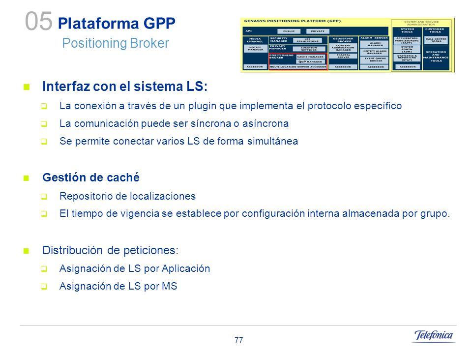 77 Plataforma GPP Positioning Broker Interfaz con el sistema LS: La conexión a través de un plugin que implementa el protocolo específico La comunicac