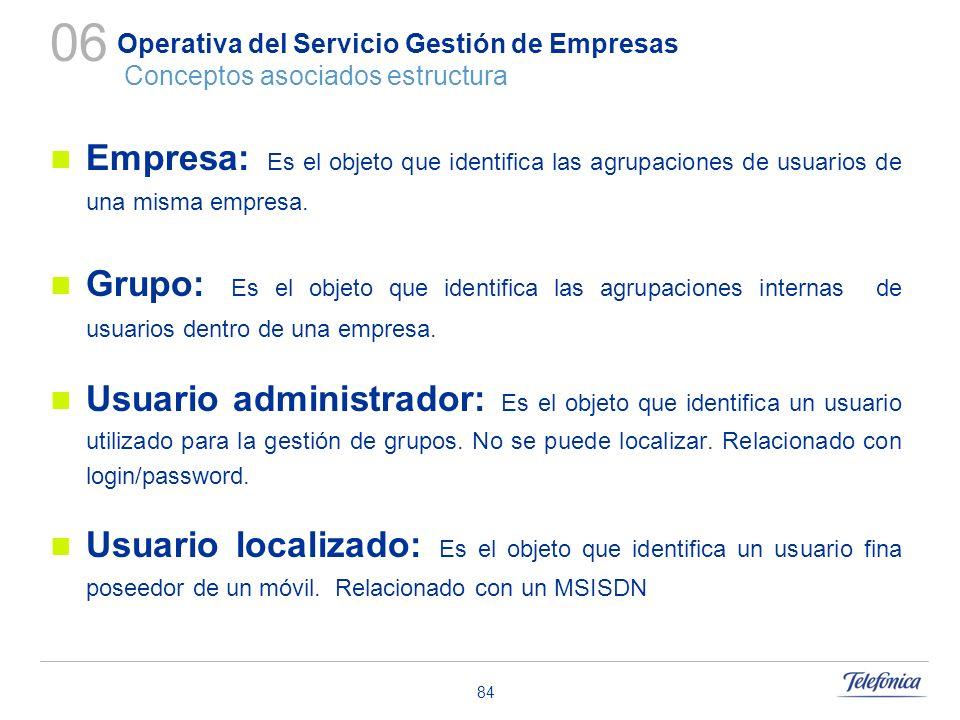84 Operativa del Servicio Gestión de Empresas Conceptos asociados estructura Empresa: Es el objeto que identifica las agrupaciones de usuarios de una