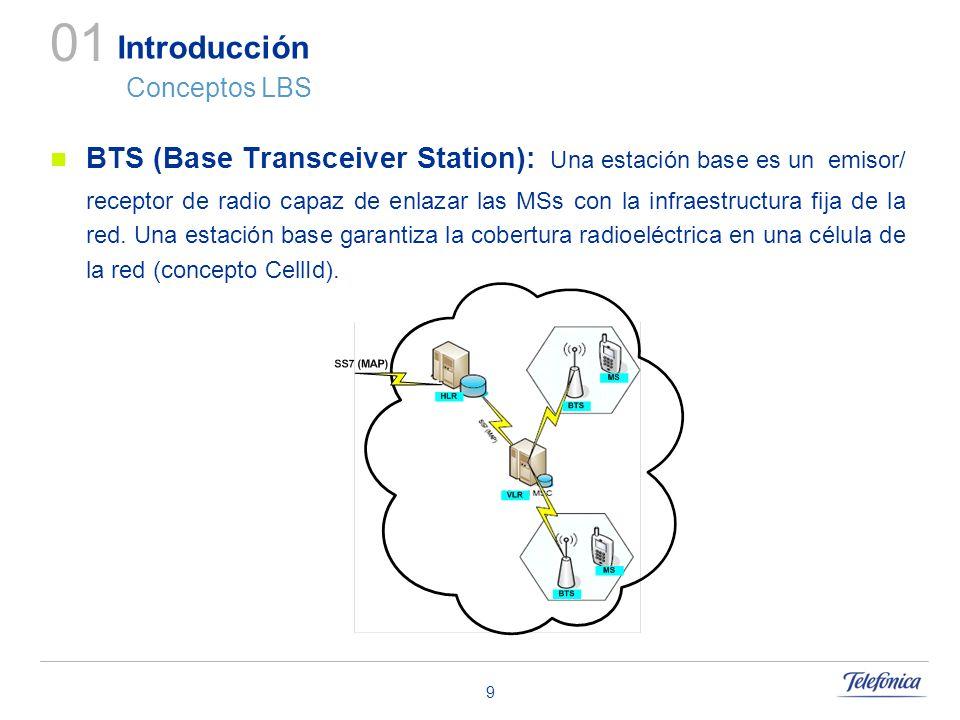 9 Introducción Conceptos LBS BTS (Base Transceiver Station): Una estación base es un emisor/ receptor de radio capaz de enlazar las MSs con la infraes