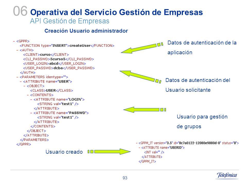 93 Operativa del Servicio Gestión de Empresas API Gestión de Empresas 06 Datos de autenticación de la aplicación Datos de autenticación del Usuario so