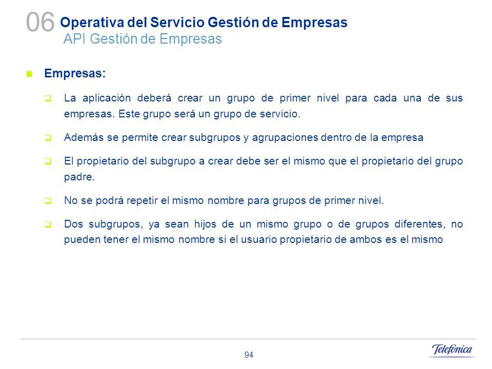 94 Operativa del Servicio Gestión de Empresas API Gestión de Empresas Empresas: La aplicación deberá crear un grupo de primer nivel para cada una de s