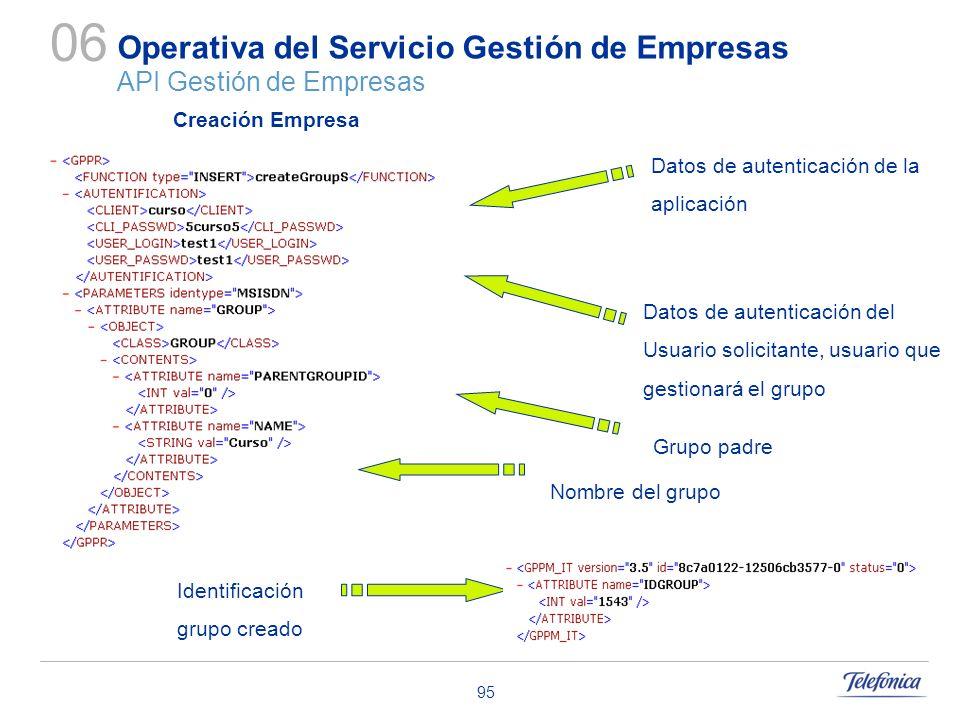 95 Operativa del Servicio Gestión de Empresas API Gestión de Empresas 06 Datos de autenticación de la aplicación Datos de autenticación del Usuario so