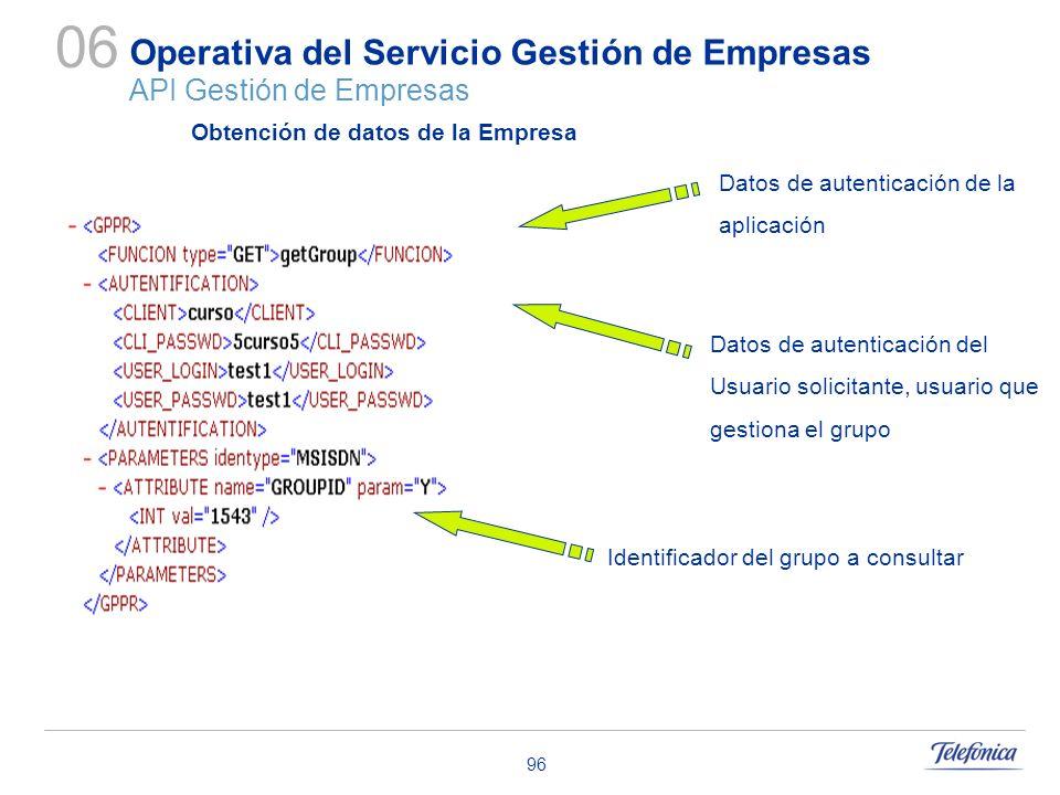 96 Operativa del Servicio Gestión de Empresas API Gestión de Empresas 06 Datos de autenticación de la aplicación Datos de autenticación del Usuario so