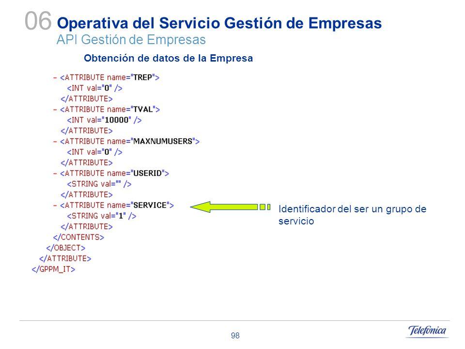 98 Operativa del Servicio Gestión de Empresas API Gestión de Empresas 06 Obtención de datos de la Empresa Identificador del ser un grupo de servicio