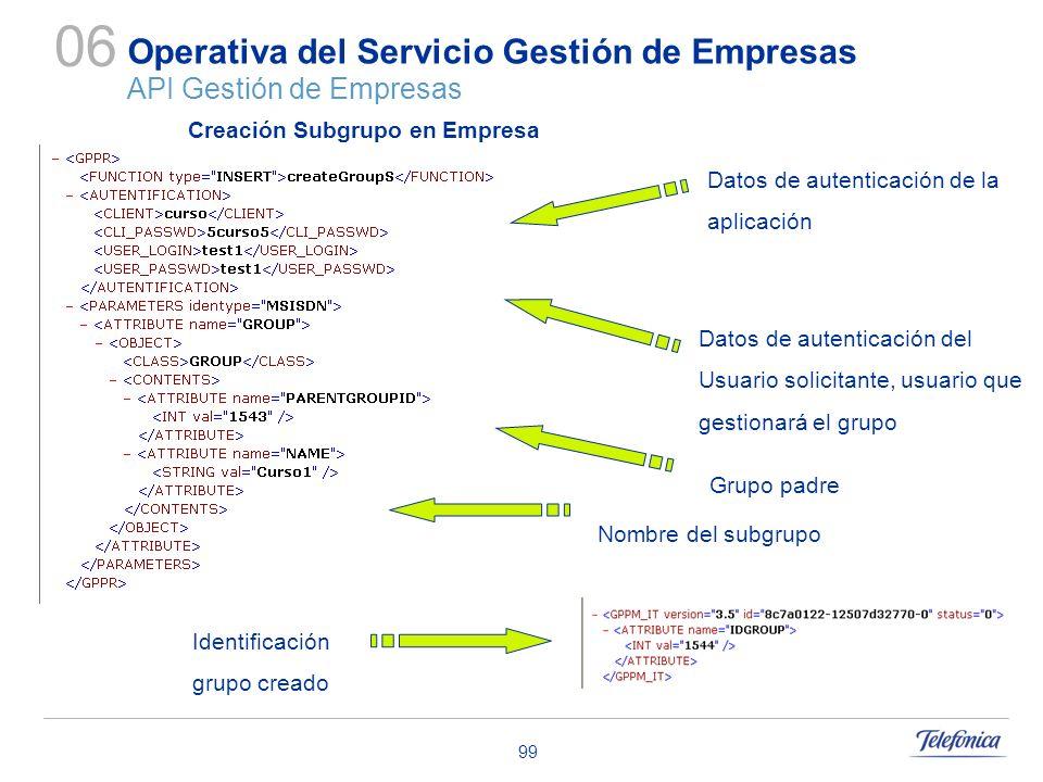 99 Operativa del Servicio Gestión de Empresas API Gestión de Empresas 06 Datos de autenticación de la aplicación Datos de autenticación del Usuario so