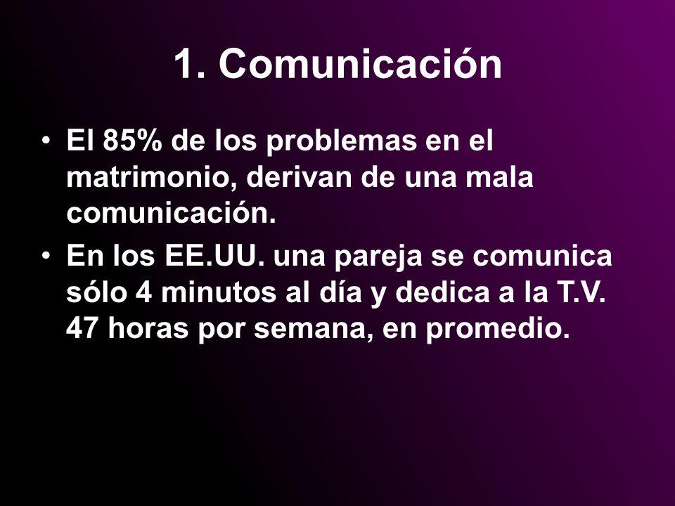 1. Comunicación El 85% de los problemas en el matrimonio, derivan de una mala comunicación. En los EE.UU. una pareja se comunica sólo 4 minutos al día