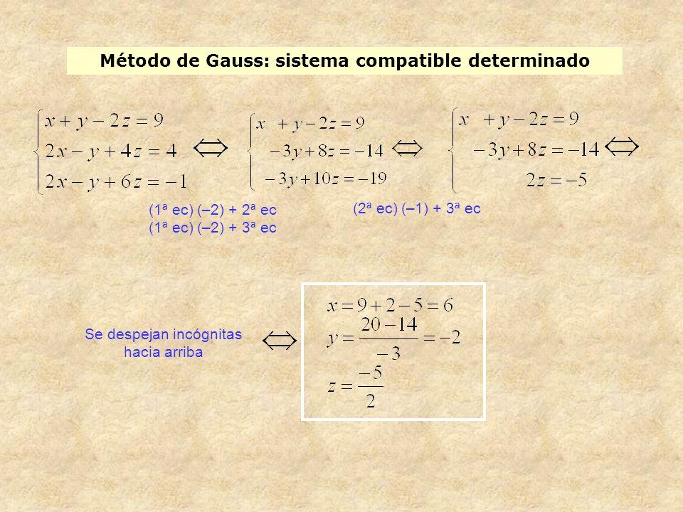 Método de Gauss: sistema compatible determinado (1ª ec) (–2) + 2ª ec (1ª ec) (–2) + 3ª ec (2ª ec) (–1) + 3ª ec Se despejan incógnitas hacia arriba
