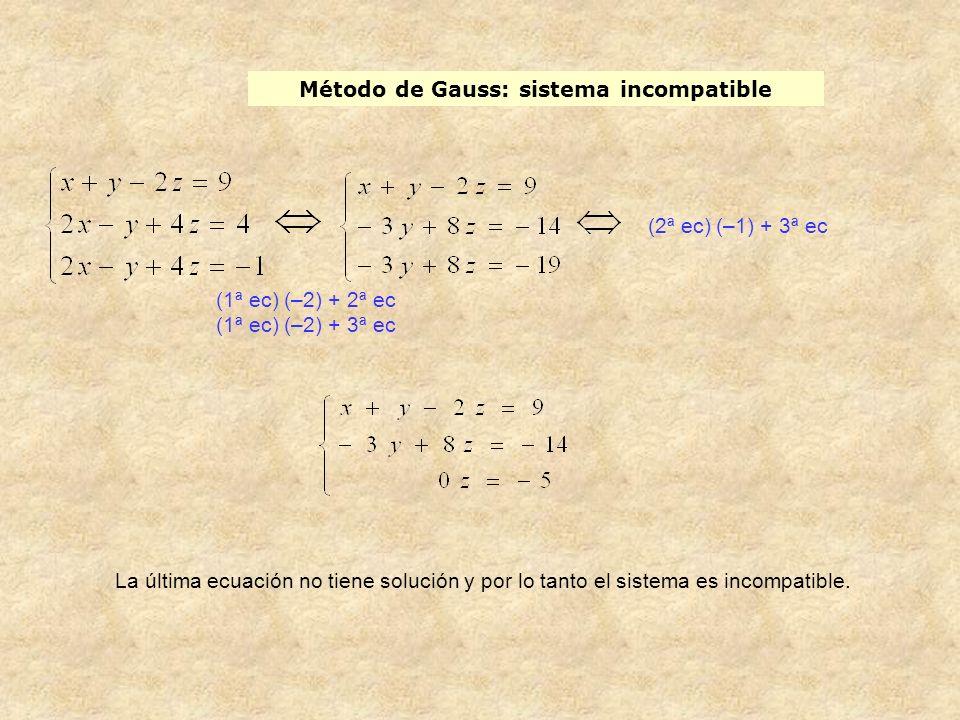 Método de Gauss: sistema incompatible (1ª ec) (–2) + 2ª ec (1ª ec) (–2) + 3ª ec (2ª ec) (–1) + 3ª ec La última ecuación no tiene solución y por lo tan