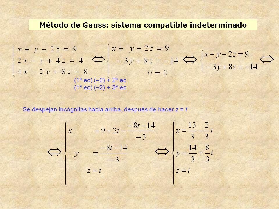Método de Gauss: sistema compatible indeterminado (1ª ec) (–2) + 2ª ec (1ª ec) (–2) + 3ª ec Se despejan incógnitas hacia arriba, después de hacer z =