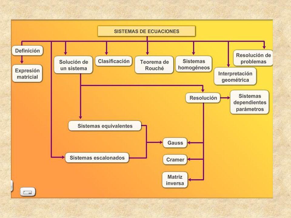 Resolución de un sistema escalonado: ejemplo Los sistemas escalonados son fácilmente resolubles: