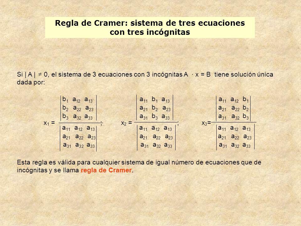 Regla de Cramer: sistema de tres ecuaciones con tres incógnitas Si | A | 0, el sistema de 3 ecuaciones con 3 incógnitas A· x = B tiene solución única