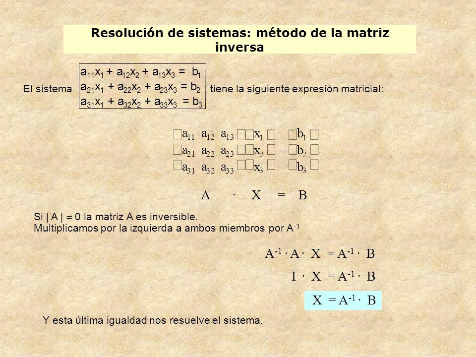 Resolución de sistemas: método de la matriz inversa A. X = B Si | A | 0 la matriz A es inversible. Multiplicamos por la izquierda a ambos miembros por