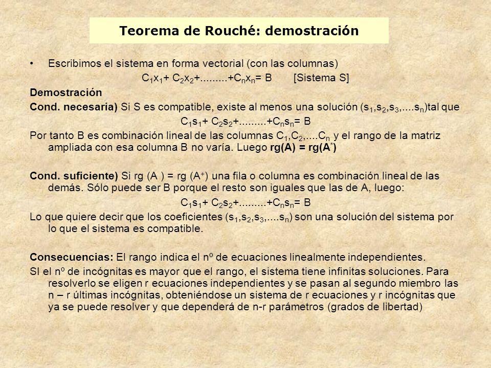 Teorema de Rouché: demostración Escribimos el sistema en forma vectorial (con las columnas) C 1 x 1 + C 2 x 2 +.........+C n x n = B [Sistema S] Demos