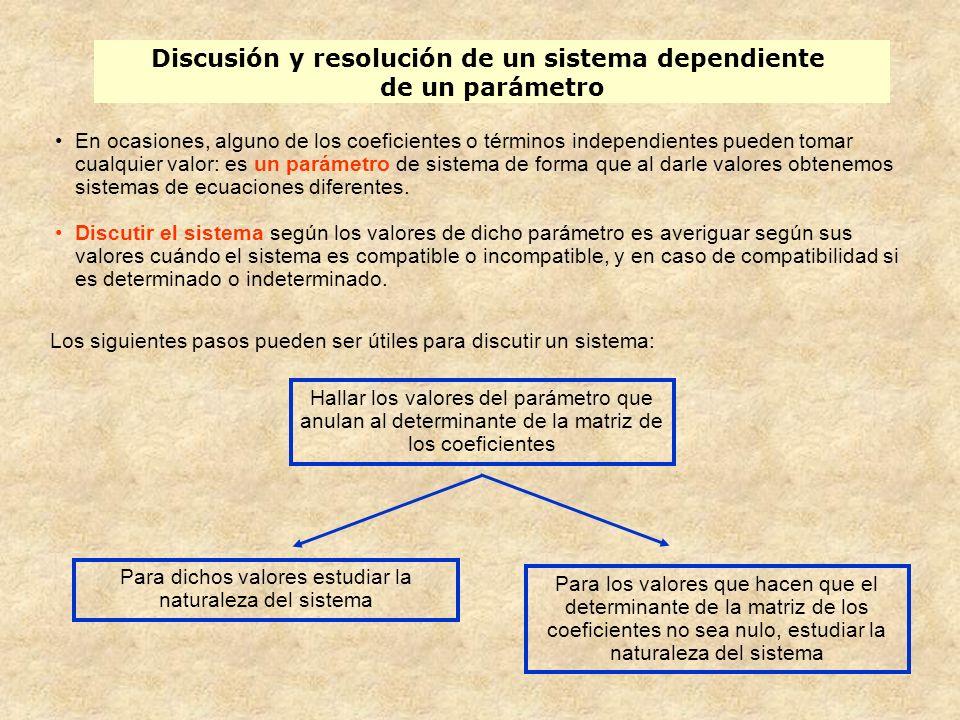 Discusión y resolución de un sistema dependiente de un parámetro En ocasiones, alguno de los coeficientes o términos independientes pueden tomar cualq