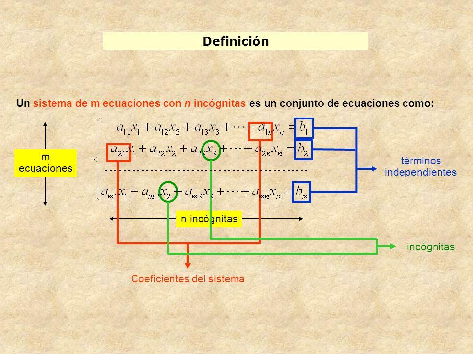 A: matriz de los coeficientes Expresión matricial del sistema Expresión matricial de un sistema de ecuaciones lineales El sistemapuede ser escrito de la siguiente manera: Matriz ampliada X: matriz de las incognitas B: matriz de los términos independientes AX=B nmnmmm n n n x x x x aaaa aaaa aaaa aaaa 3 2 1 321 3333231 2232221 1131211..............
