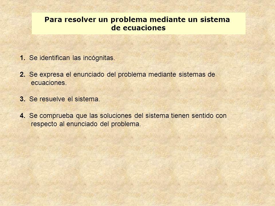 Para resolver un problema mediante un sistema de ecuaciones 1. Se identifican las incógnitas. 2. Se expresa el enunciado del problema mediante sistema