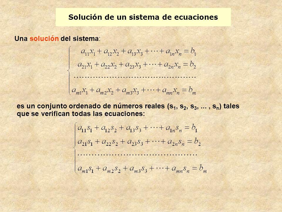 Solución de un sistema de ecuaciones Una solución del sistema: es un conjunto ordenado de números reales (s 1, s 2, s 3,..., s n ) tales que se verifi