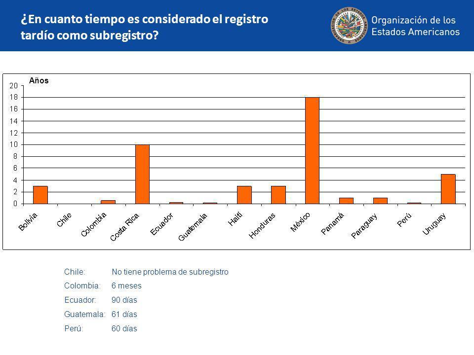 ColombiaPanamá Colombia En Colombia y Panamá un gran problema es la desactualización de las normas y un desafío inmediato en Colombia es hacer menos vulnerable el Registro Civil.