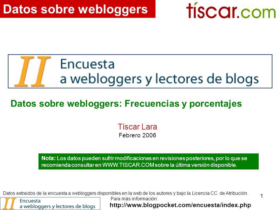1 http://www.blogpocket.com/encuesta/index.php Datos sobre webloggers Datos extraidos de la encuesta a webloggers disponibles en la web de los autores y bajo la Licencia CC de Atribución.
