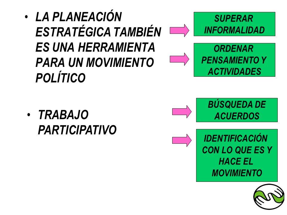 LA PLANEACIÓN ESTRATÉGICA TAMBIÉN ES UNA HERRAMIENTA PARA UN MOVIMIENTO POLÍTICO SUPERAR INFORMALIDAD ORDENAR PENSAMIENTO Y ACTIVIDADES TRABAJO PARTIC