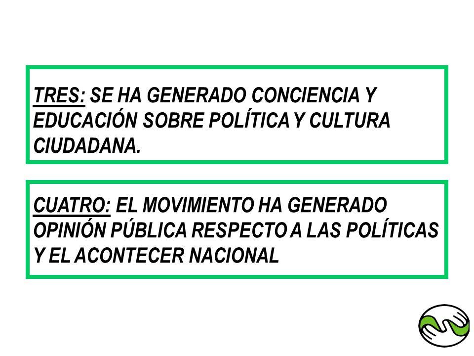 TRES: SE HA GENERADO CONCIENCIA Y EDUCACIÓN SOBRE POLÍTICA Y CULTURA CIUDADANA. CUATRO: EL MOVIMIENTO HA GENERADO OPINIÓN PÚBLICA RESPECTO A LAS POLÍT