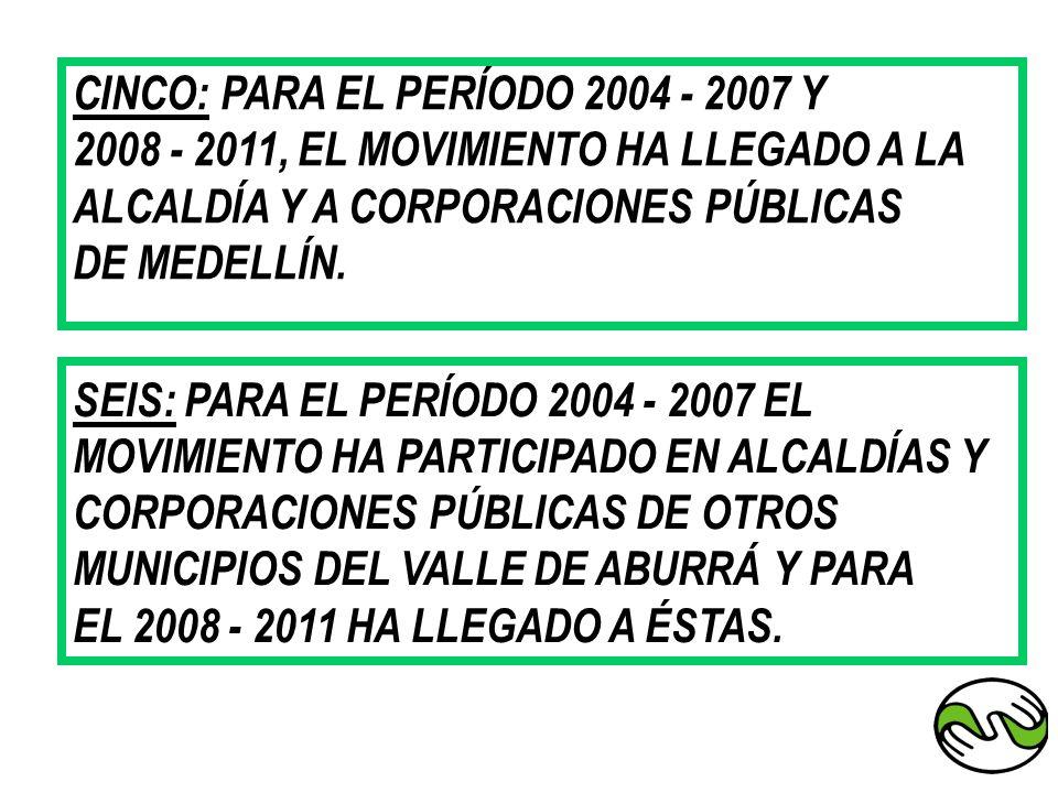 CINCO: PARA EL PERÍODO 2004 - 2007 Y 2008 - 2011, EL MOVIMIENTO HA LLEGADO A LA ALCALDÍA Y A CORPORACIONES PÚBLICAS DE MEDELLÍN. SEIS: PARA EL PERÍODO