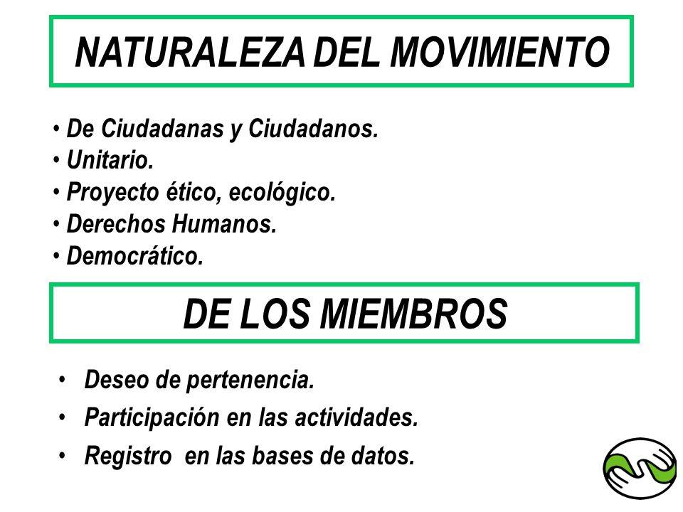 NATURALEZA DEL MOVIMIENTO De Ciudadanas y Ciudadanos. Unitario. Proyecto ético, ecológico. Derechos Humanos. Democrático. DE LOS MIEMBROS Deseo de per
