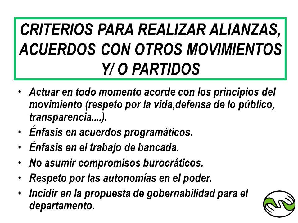CRITERIOS PARA REALIZAR ALIANZAS, ACUERDOS CON OTROS MOVIMIENTOS Y/ O PARTIDOS Actuar en todo momento acorde con los principios del movimiento (respet
