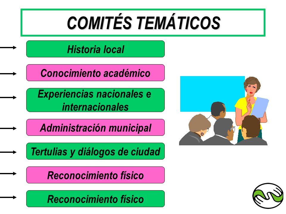 COMITÉS TEMÁTICOS Historia local Conocimiento académico Experiencias nacionales e internacionales Administración municipal Tertulias y diálogos de ciu