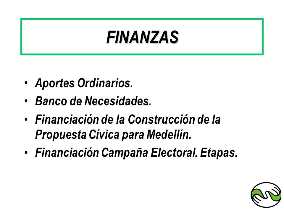 FINANZAS Aportes Ordinarios. Banco de Necesidades. Financiación de la Construcción de la Propuesta Cívica para Medellín. Financiación Campaña Electora