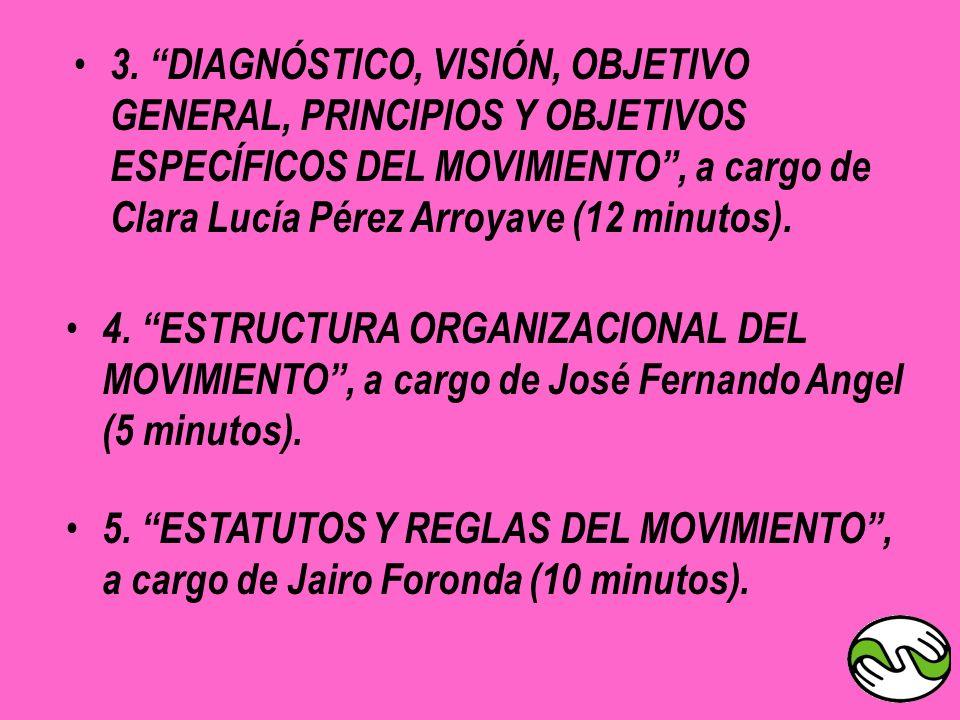3. DIAGNÓSTICO, VISIÓN, OBJETIVO GENERAL, PRINCIPIOS Y OBJETIVOS ESPECÍFICOS DEL MOVIMIENTO, a cargo de Clara Lucía Pérez Arroyave (12 minutos). 5. ES