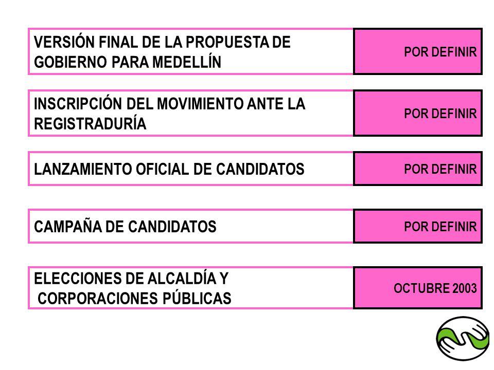 LANZAMIENTO OFICIAL DE CANDIDATOS POR DEFINIR CAMPAÑA DE CANDIDATOS POR DEFINIR ELECCIONES DE ALCALDÍA Y CORPORACIONES PÚBLICAS OCTUBRE 2003 VERSIÓN F