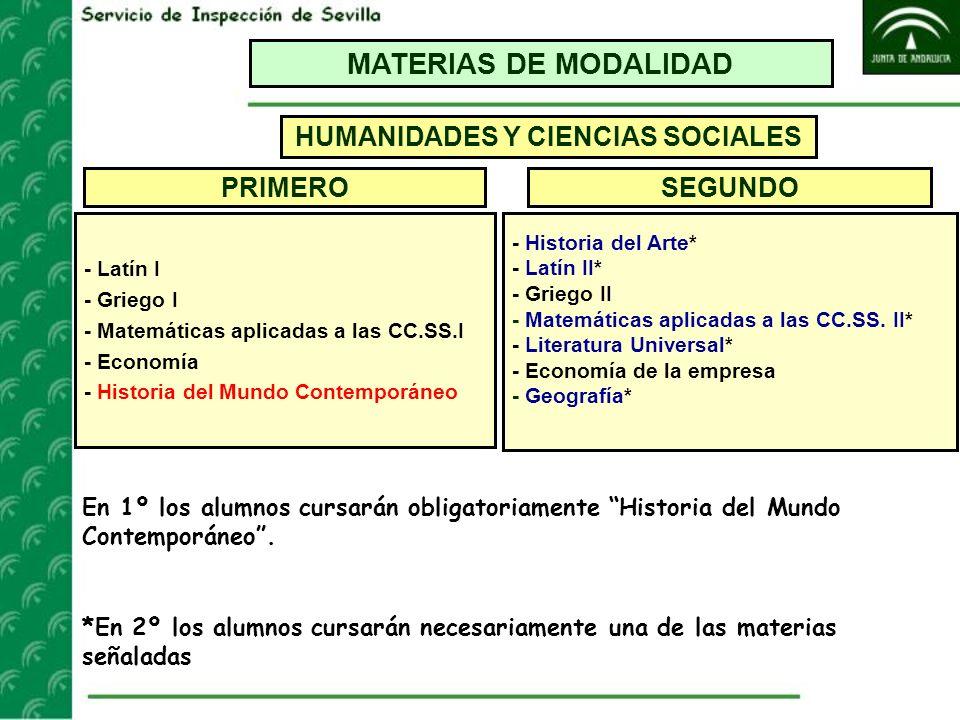 MATERIAS DE MODALIDAD HUMANIDADES Y CIENCIAS SOCIALES PRIMERO SEGUNDO - Latín I - Griego I - Matemáticas aplicadas a las CC.SS.I - Economía - Historia