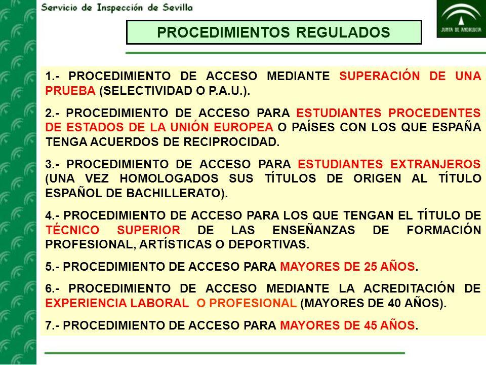 1.- PROCEDIMIENTO DE ACCESO MEDIANTE SUPERACIÓN DE UNA PRUEBA (SELECTIVIDAD O P.A.U.). 2.- PROCEDIMIENTO DE ACCESO PARA ESTUDIANTES PROCEDENTES DE EST