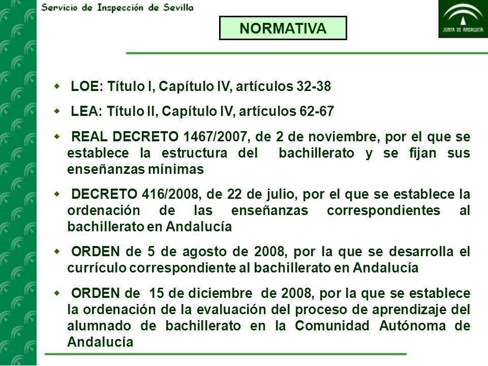 NORMATIVA LOE: Título I, Capítulo IV, artículos 32-38 LEA: Título II, Capítulo IV, artículos 62-67 REAL DECRETO 1467/2007, de 2 de noviembre, por el q