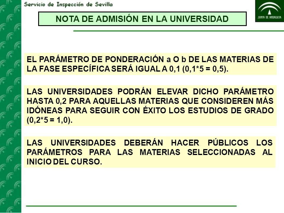 NOTA DE ADMISIÓN EN LA UNIVERSIDAD EL PARÁMETRO DE PONDERACIÓN a O b DE LAS MATERIAS DE LA FASE ESPECÍFICA SERÁ IGUAL A 0,1 (0,1*5 = 0,5). LAS UNIVERS
