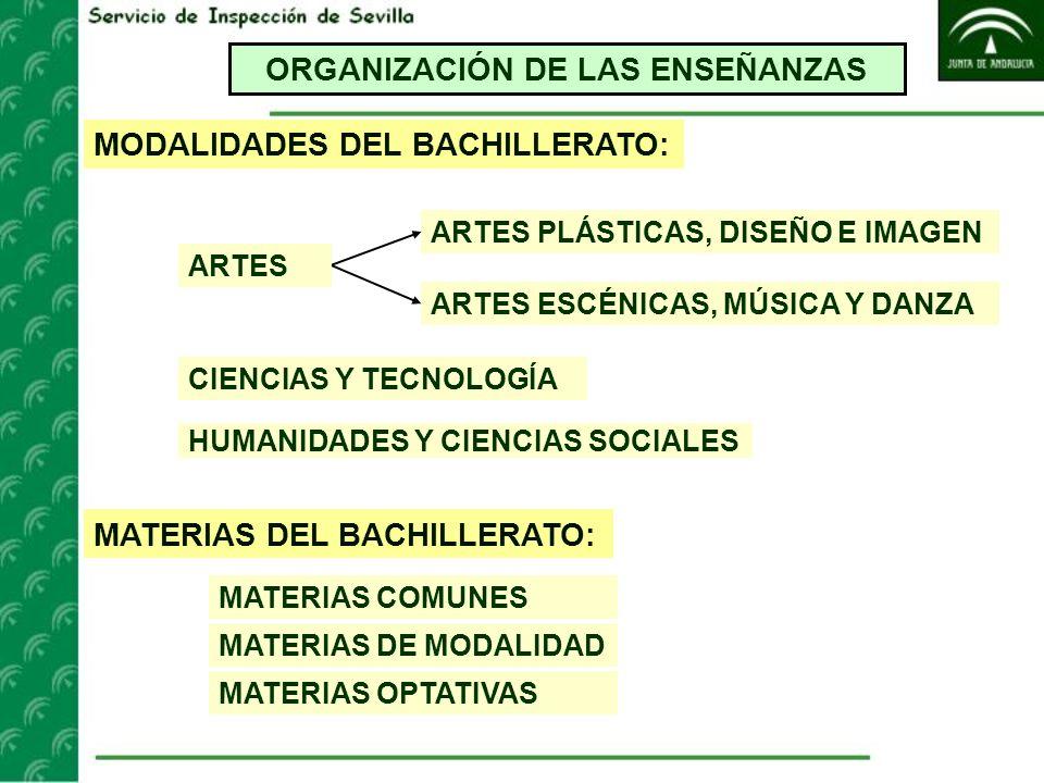 ORGANIZACIÓN DE LAS ENSEÑANZAS MODALIDADES DEL BACHILLERATO: MATERIAS DEL BACHILLERATO: MATERIAS COMUNES MATERIAS DE MODALIDAD MATERIAS OPTATIVAS ARTE