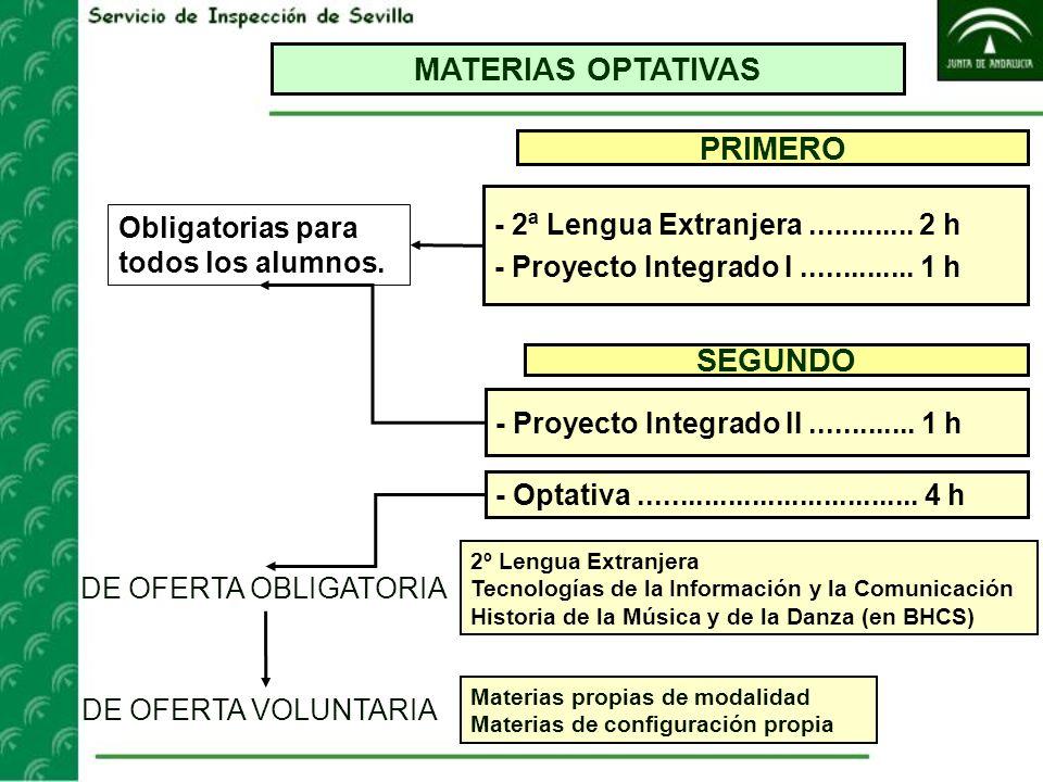 MATERIAS OPTATIVAS PRIMERO - 2ª Lengua Extranjera............. 2 h - Proyecto Integrado I.............. 1 h Obligatorias para todos los alumnos. SEGUN