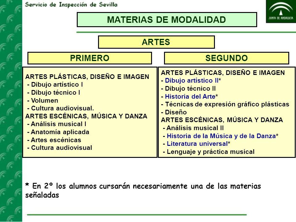 MATERIAS DE MODALIDAD ARTES PRIMERO SEGUNDO ARTES PLÁSTICAS, DISEÑO E IMAGEN - Dibujo artístico I - Dibujo técnico I - Volumen - Cultura audiovisual.